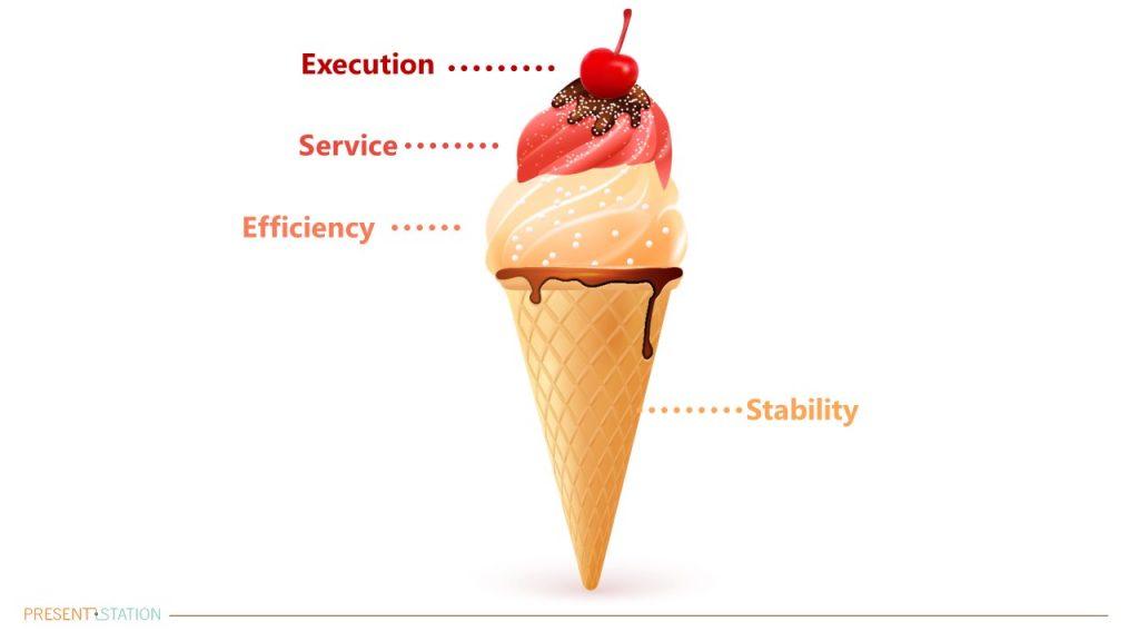 דימוי גלידה